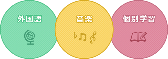 外国語・音楽・個別学習